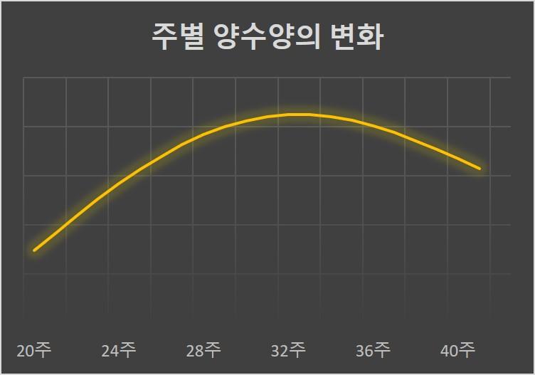 양수양 곡선.jpg